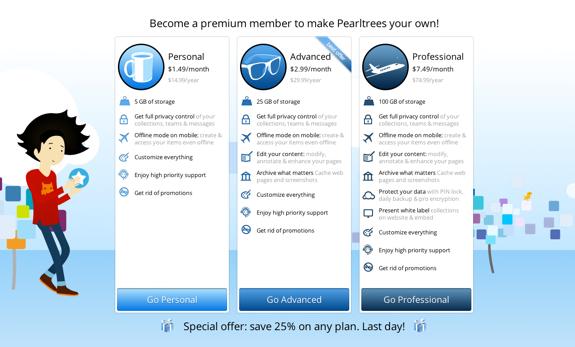 Pearltrees Premium