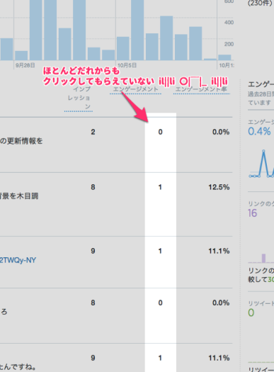 asazuki508に関するツイートアクティビティアナリティクス