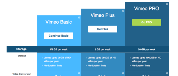 Choose the Vimeo membership that's right for you.